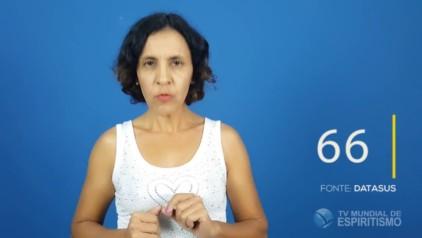 Você sabe qual o índice de mortalidade materna no Brasil?
